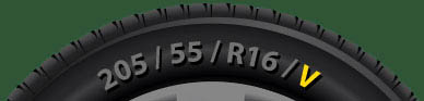 The location of the Tyre Speed Rating